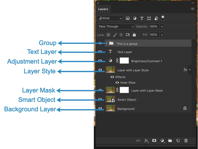 5-2 - The Ultimate Guide to Layers in Photoshop